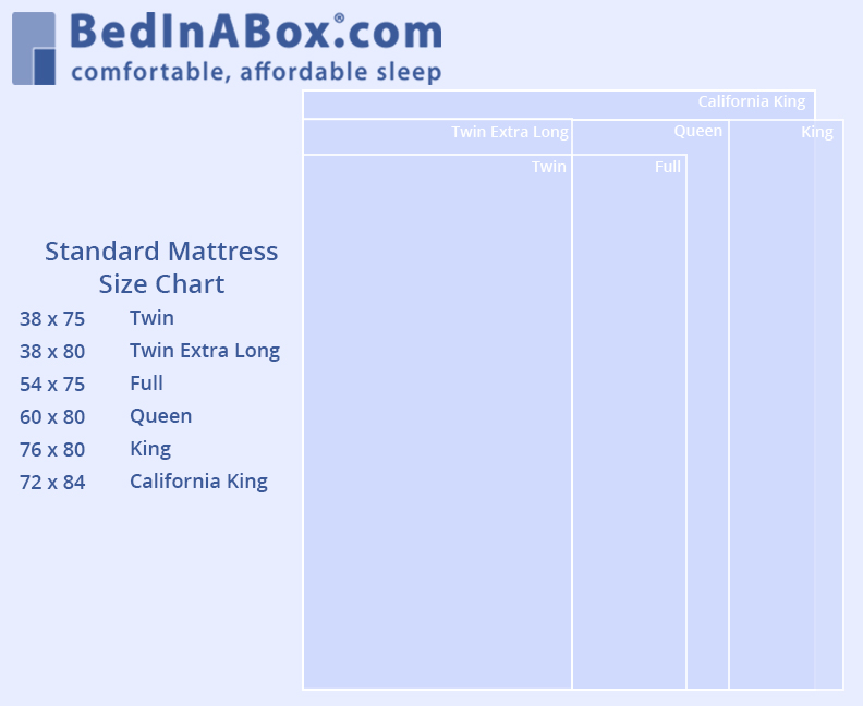 bed dimensions usa