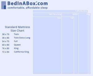 Standard Mattress Size Chart